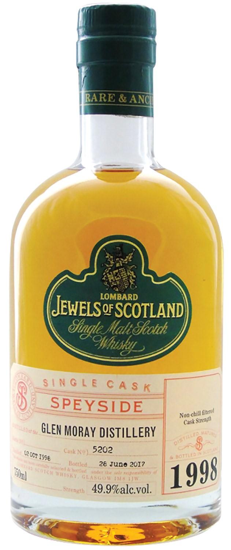 Jewels of Scotland