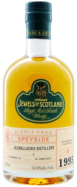 Lombard Jewels of Scotland