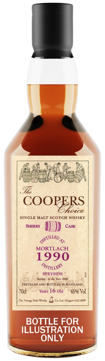 The Cooper's Choice