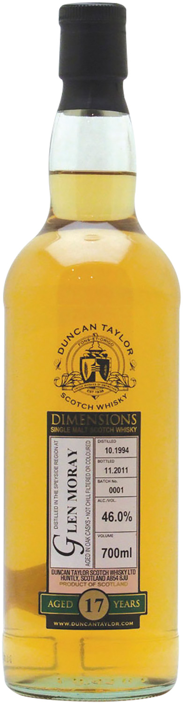 Duncan Taylor Dimensions