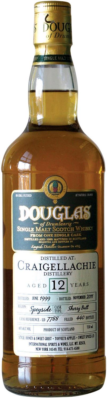 Douglas of Drumlanrig