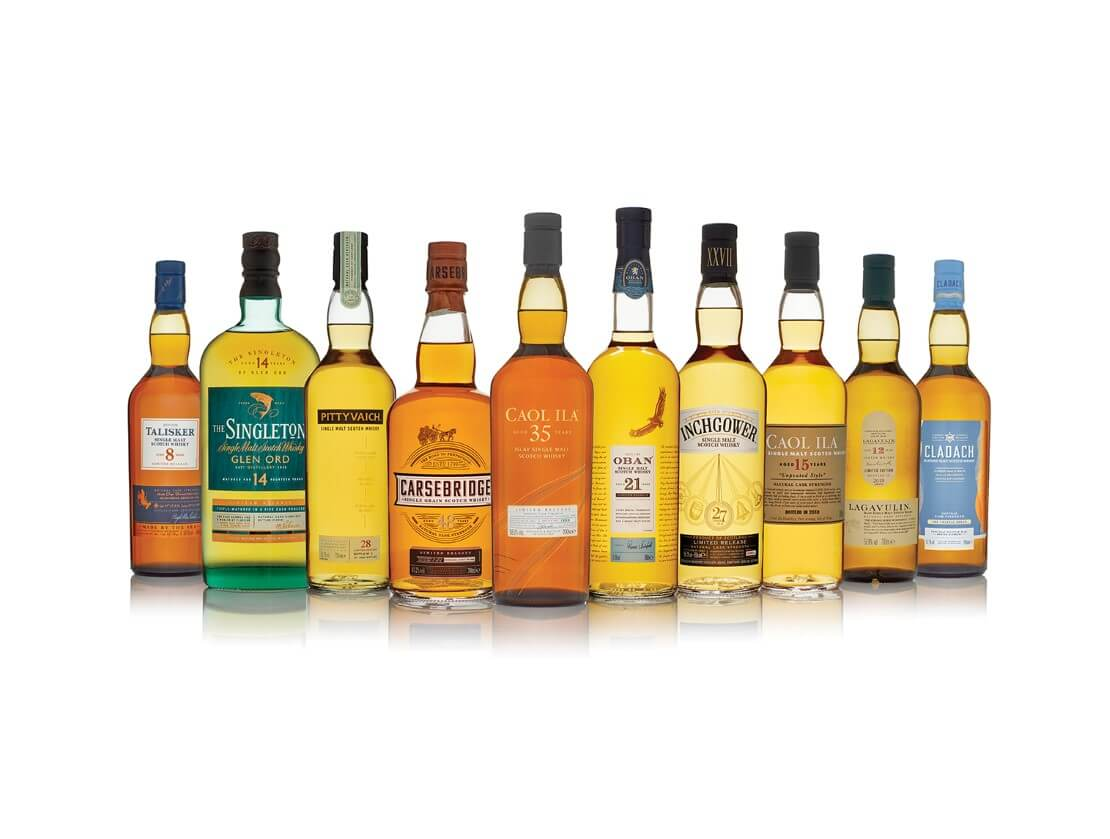 Remarkable whiskies